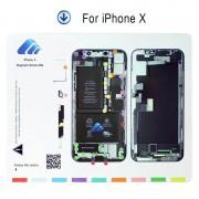 Patron aimanté guide range vis iPhone X / XS 10